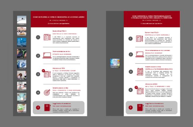 Collegamento a I nuovi avvisi di ammissione ai Corsi di Ingegneria con infografiche interattive